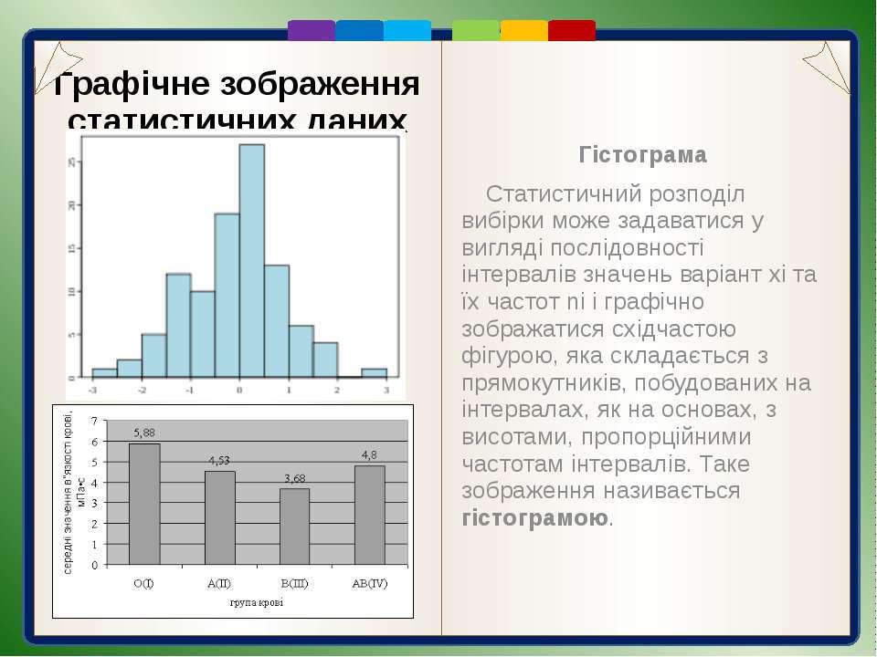 409. За даними про врожайність пшениці на різних ділянках посівної площі побу...