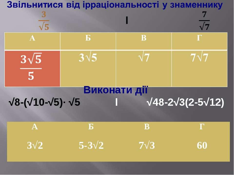 Виконати дії √8-(√10-√5)∙ √5 l √48-2√3(2-5√12) А Б В Г 3√2 5-3√2 7√3 60