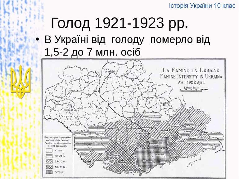 Голод 1921-1923 рр. В Україні від голоду померло від 1,5-2 до 7 млн. осіб