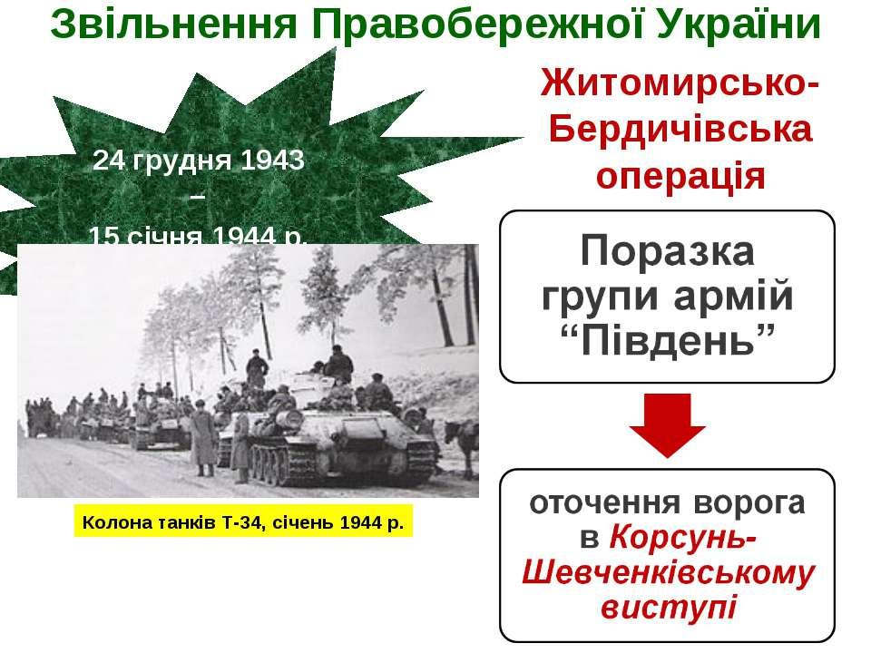 Звільнення Правобережної України 24 грудня 1943 – 15 січня 1944 р. Житомирськ...