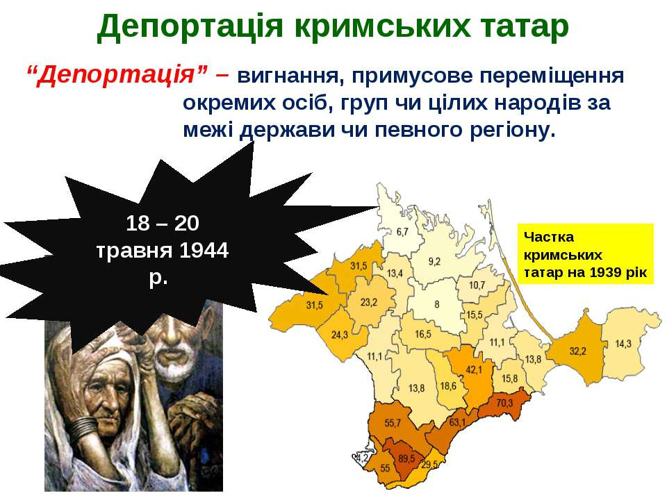 """Депортація кримських татар """"Депортація"""" – вигнання, примусове переміщення окр..."""