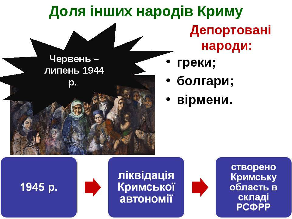 Доля інших народів Криму Червень – липень 1944 р. Депортовані народи: греки; ...