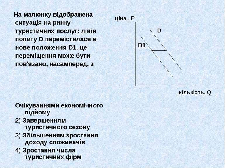 На малюнку відображена ситуація на ринку туристичних послуг: лінія попиту D п...