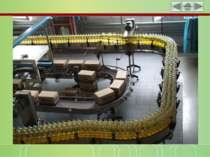 Виробництво олії