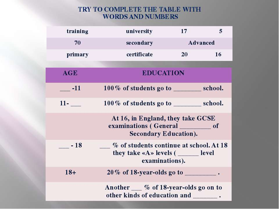 TRY TO COMPLETE THE TABLE WITH WORDS AND NUMBERS training university 17 5 70 ...