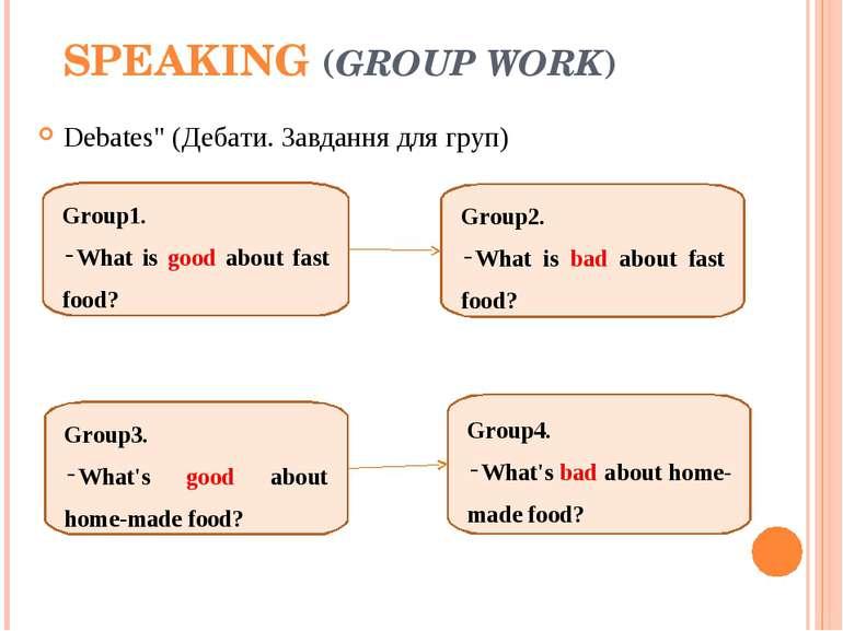 """SPEAKING (GROUP WORK) Debates"""" (Дебати. Завдання для груп) Group1. What is go..."""