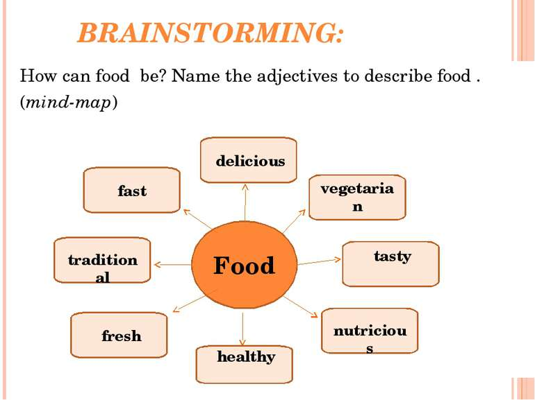 BRAINSTORMING: How can food be? Name the adjectives to describe food . (mind-...