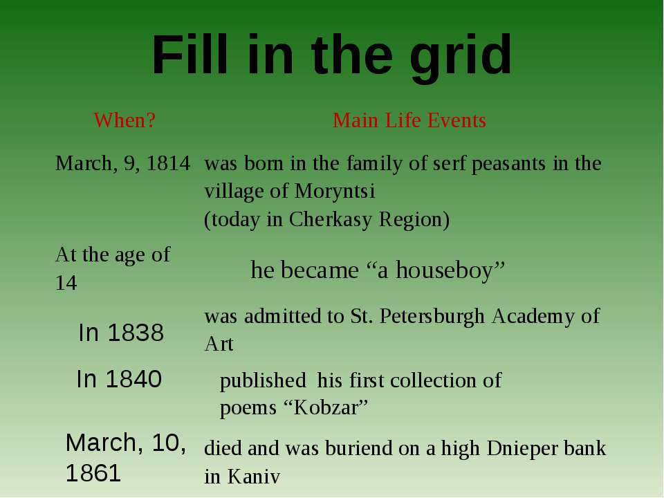 "Fill in the grid In 1838 he became ""a houseboy"" March, 10, 1861 published his..."