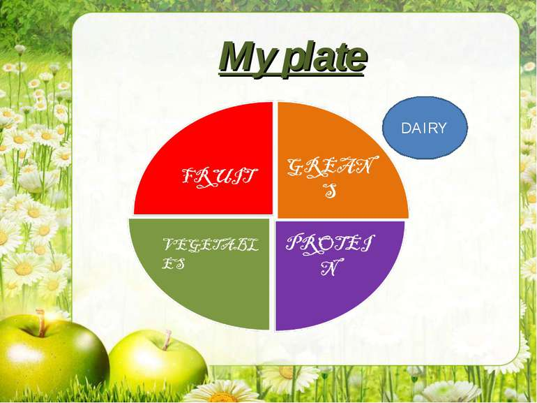My plate DAIRY
