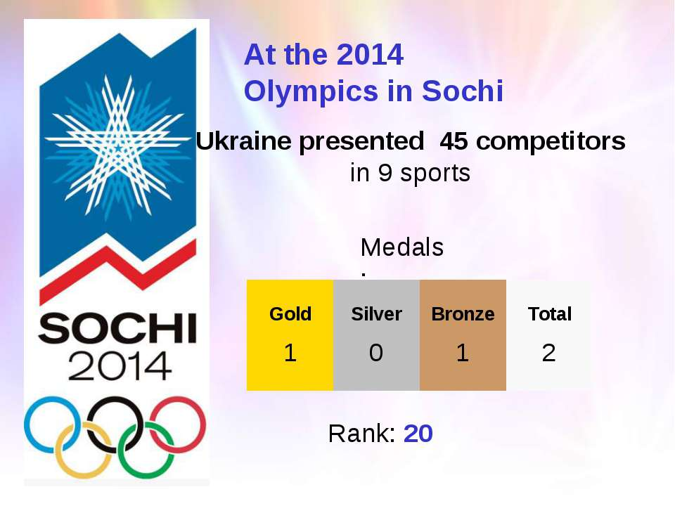 Ukraine presented 45 competitors  in 9 sports At the 2014 Olympics in Sochi M...