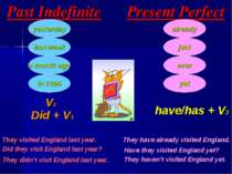 Past Indefinite yesterday last week a month ago in 1995 Present Perfect alrea...