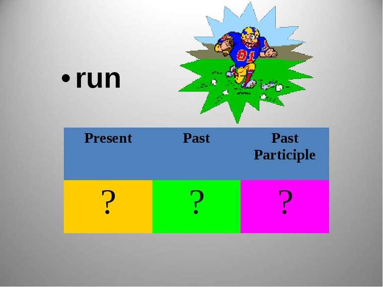 run Present Past Past Participle ? ? ?