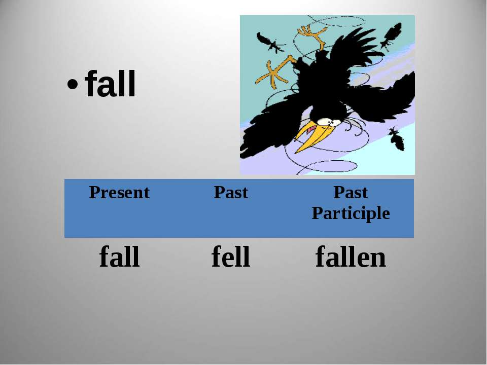 fall Present Past Past Participle fall fell fallen