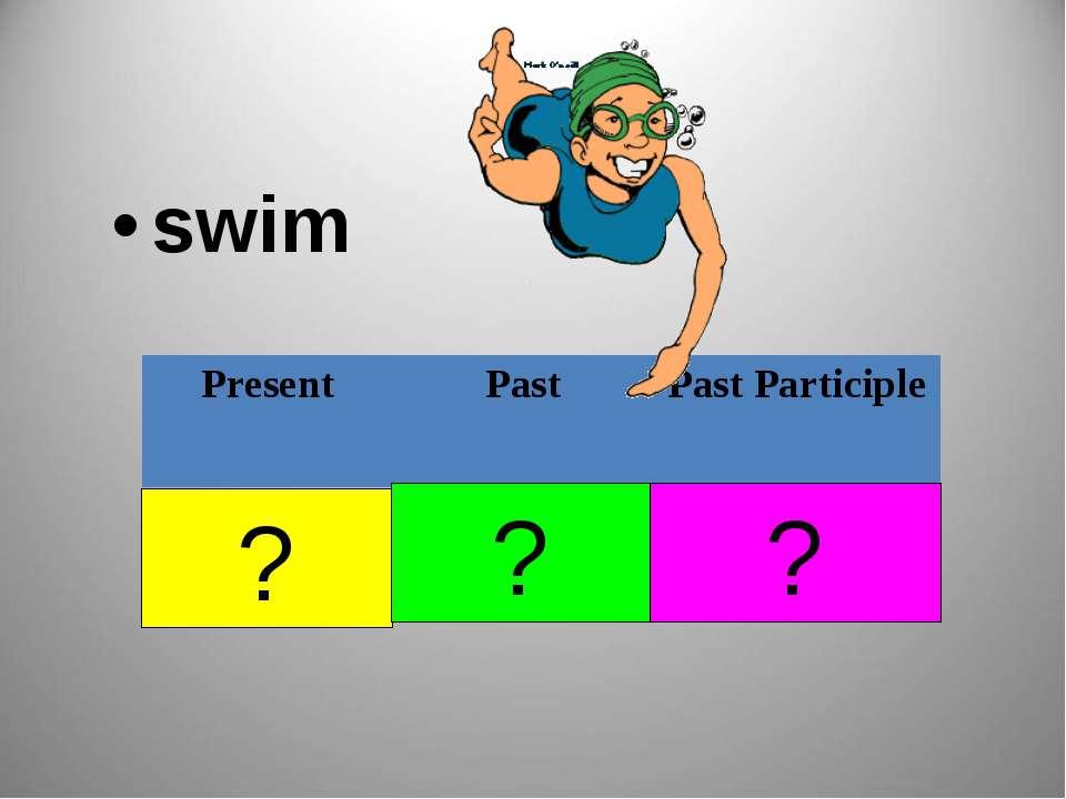 swim ? ? ? Present Past Past Participle swims swam swum