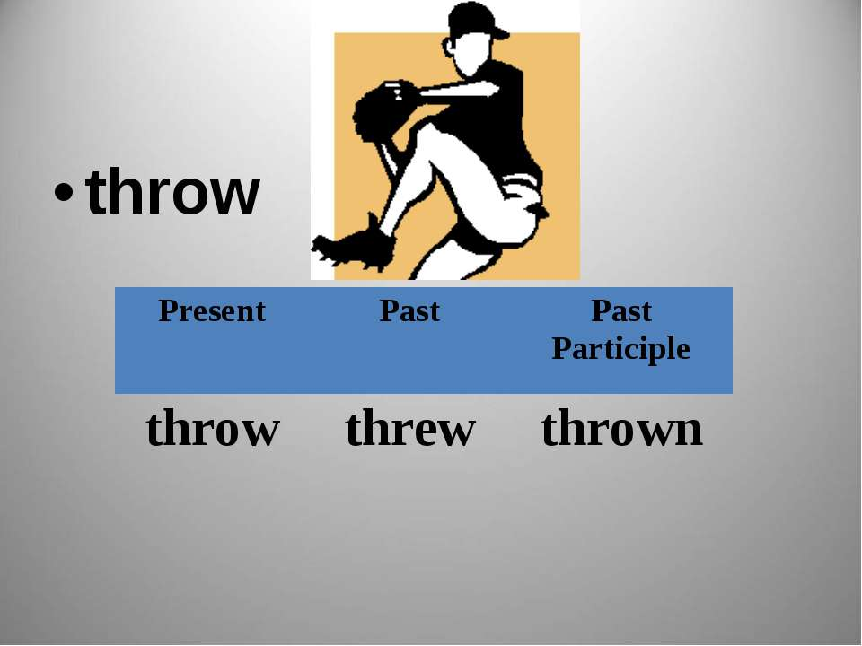 throw Present Past Past Participle throw threw thrown