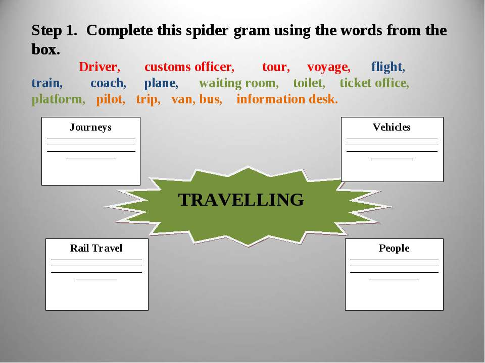 Step 1. Complete this spider gram using the words from the box. Driver, custo...