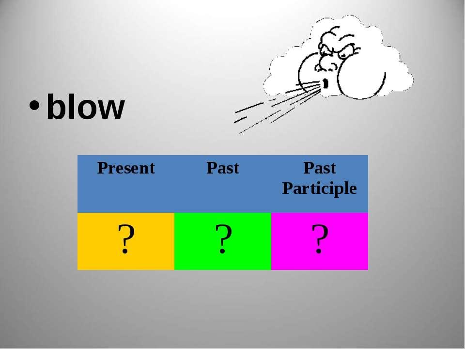 blow Present Past Past Participle ? ? ?
