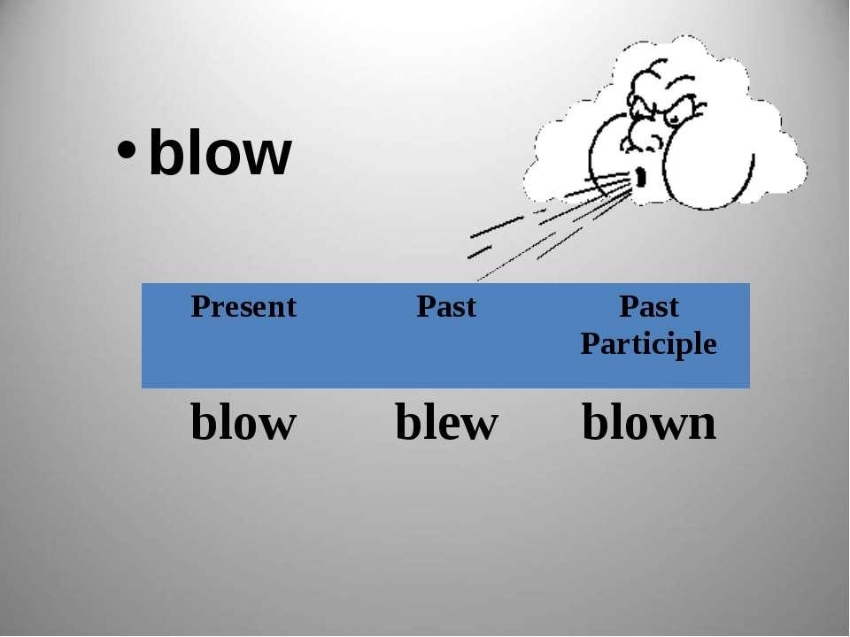 blow Present Past Past Participle blow blew blown