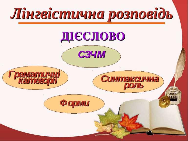 Лінгвістична розповідь ДІЄСЛОВО СЗЧМ Форми Граматичні категорії Синтаксична роль