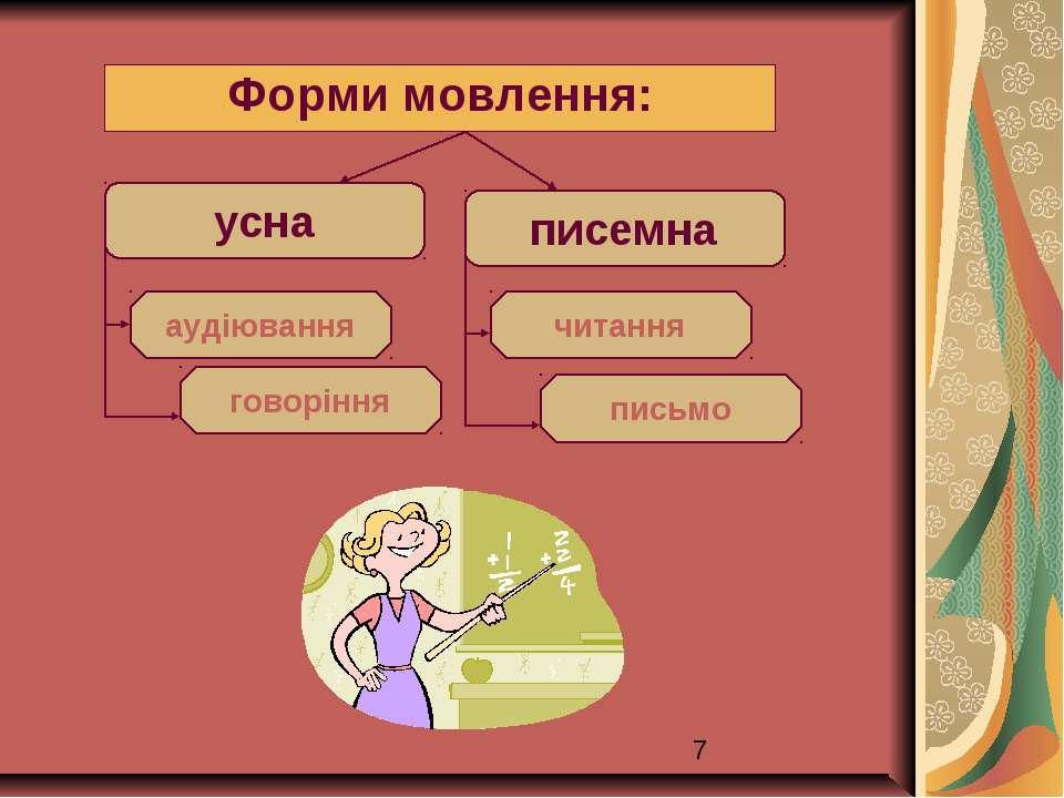 Форми мовлення: усна писемна аудіювання говоріння читання письмо