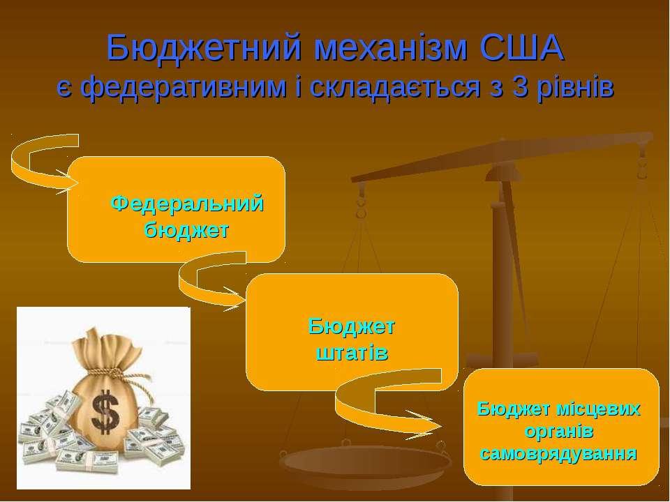 Бюджетний механізм США є федеративним і складається з 3 рівнів Федеральний бю...