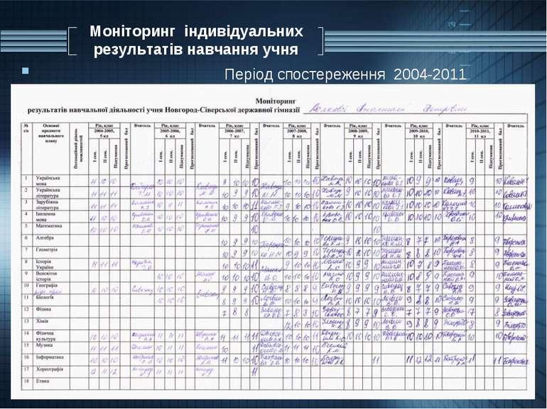 Моніторинг індивідуальних результатів навчання учня Період спостереження 2004...