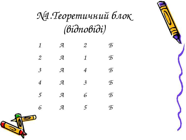 №1.Теоретичний блок (відповіді) 1 А 2 Б 2 А 1 Б 3 А 4 Б 4 А 3 Б 5 А 6 Б 6 А 5 Б