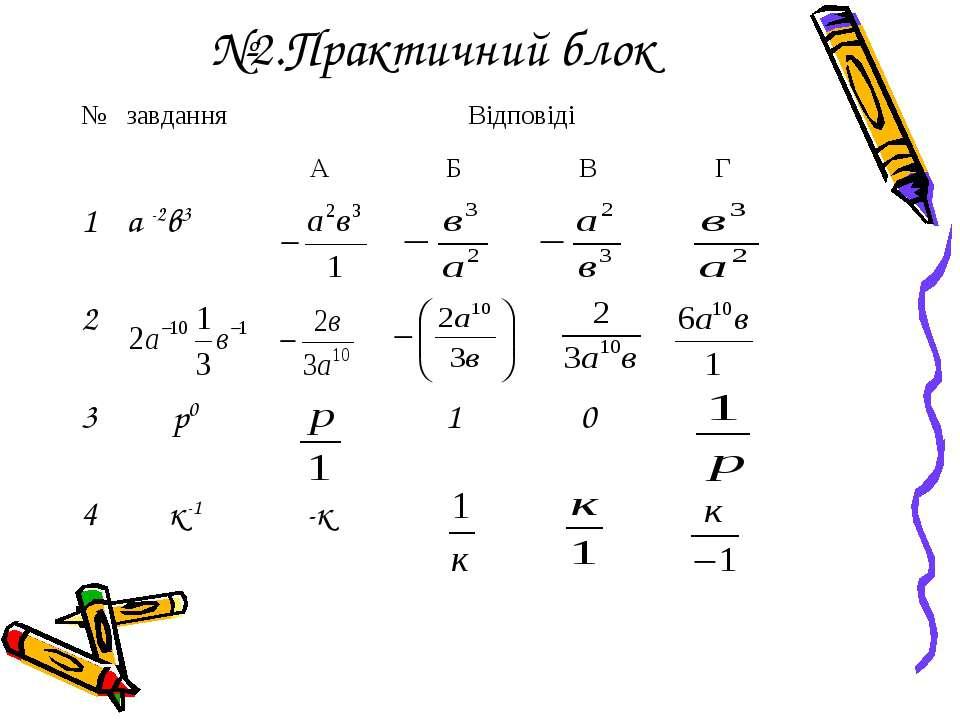 №2.Практичний блок № завдання Відповіді А Б В Г 1 а -2в3 2 3 р0 1 0 4 к-1 -к