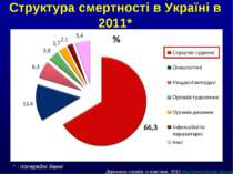 Структура смертності в Україні в 2011* * - попередні данні Державна служба ст...