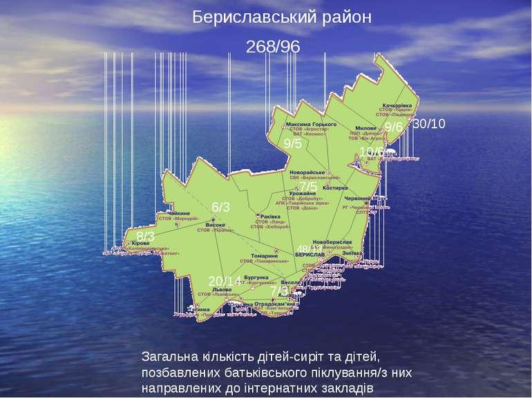 Бериславський район Загальна кількість дітей-сиріт та дітей, позбавлених бать...