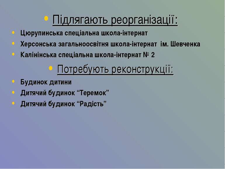 Підлягають реорганізації: Цюрупинська спеціальна школа-інтернат Херсонська за...