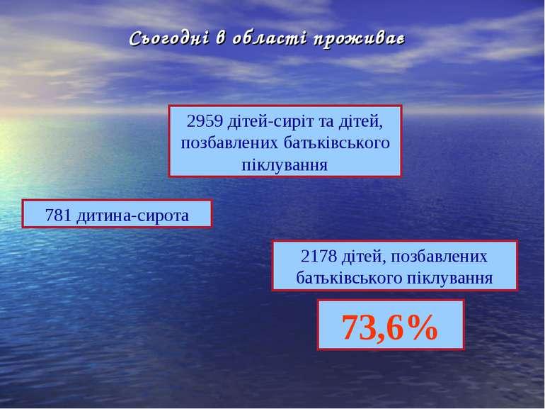 Сьогодні в області проживає 781 дитина-сирота 2959 дітей-сиріт та дітей, позб...
