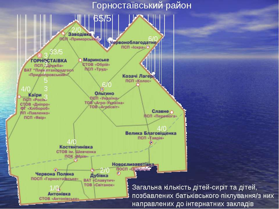 Горностаївський район Загальна кількість дітей-сиріт та дітей, позбавлених ба...