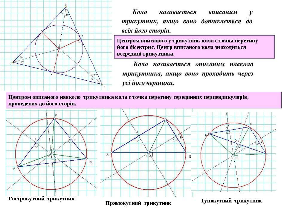 Центром вписаного у трикутник кола є точка перетину його бісектрис. Центр впи...