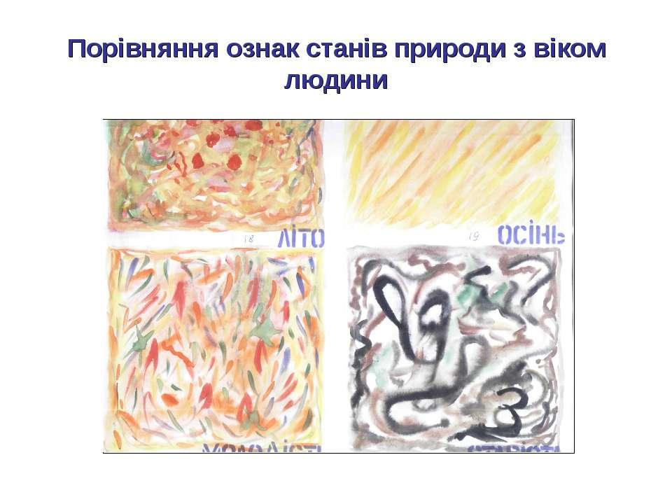 Порівняння ознак станів природи з віком людини