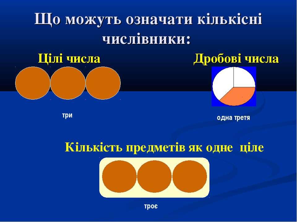 Що можуть означати кількісні числівники: Цілі числа Дробові числа три одна тр...
