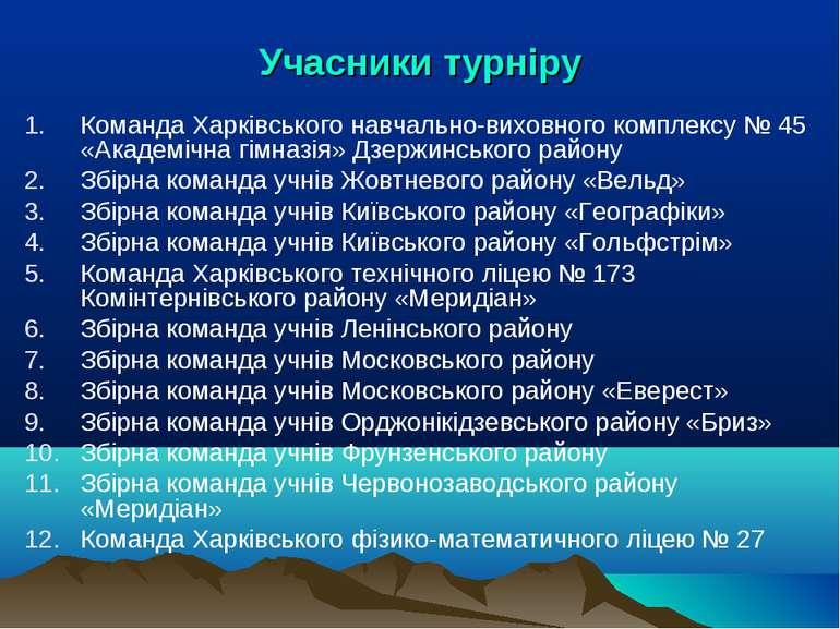 Учасники турніру Команда Харківського навчально-виховного комплексу №45 «Ака...