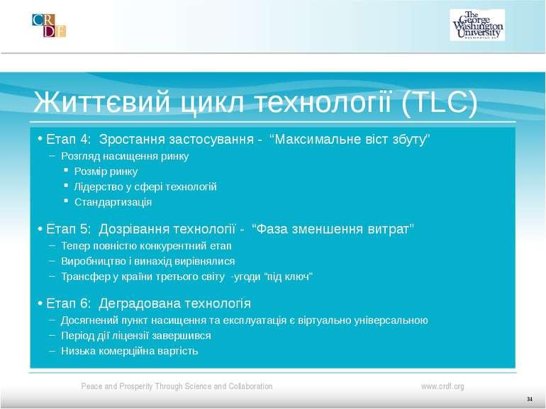 """Життєвий цикл технології (TLC) Етап 4: Зростання застосування - """"Максимальне ..."""