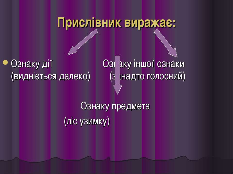 Прислівник виражає: Ознаку дії Ознаку іншої ознаки (видніється далеко) (занад...