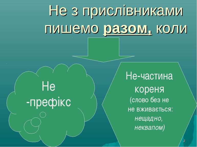 Не з прислівниками пишемо разом, коли Не -префікс Не-частина кореня (слово бе...