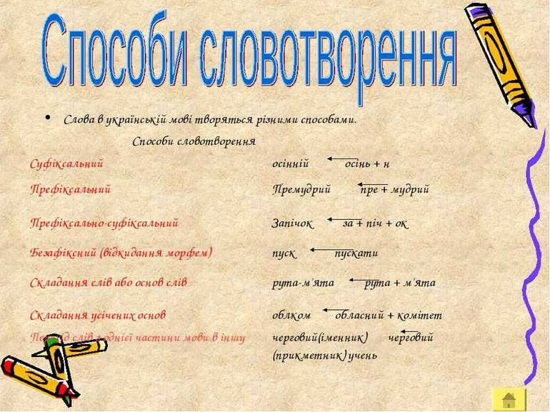 Слова в українській мові творяться різними способами. Способи словотворення С...