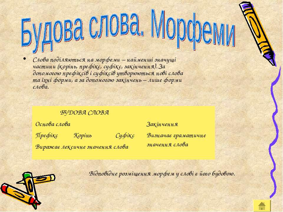 Слова поділяються на морфеми – найменші значущі частини (корінь, префікс, суф...