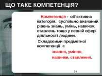 ЩО ТАКЕ КОМПЕТЕНЦІЯ? Компетенція - об'єктивна категорія, суспільно визнаний р...