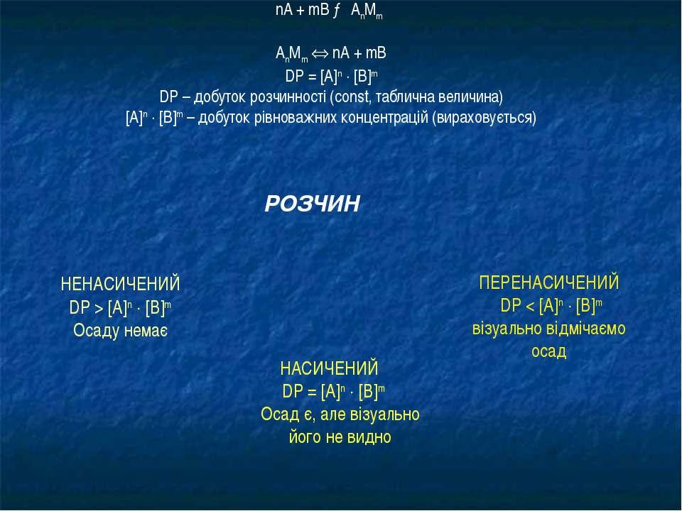 nA + mB → AnMm AnMm nA + mB DP = [A]n [B]m DP – добуток розчинності (const, т...