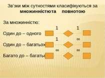 Зв'зки між сутностями класифікуються за множинністю та повнотою За множинніст...