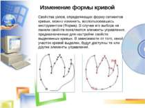 Изменение формы кривой Свойства узлов, определяющих форму сегментов кривых, м...