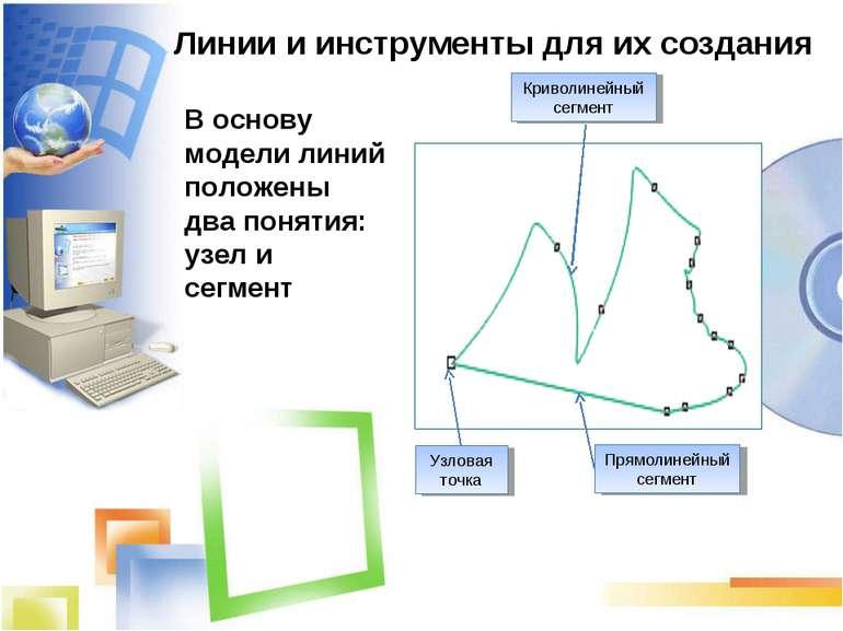 Линии и инструменты для их создания В основу модели линий положены два поняти...