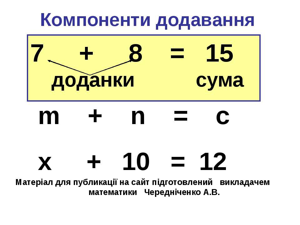 Компоненти додавання 7 + 8 = 15 доданки сума m + n = c x + 10 = 12 Матеріал д...