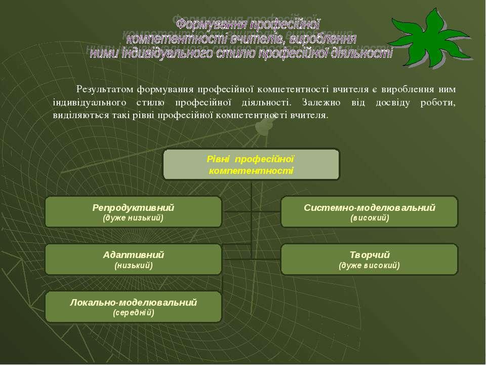 Результатом формування професійної компетентності вчителя є вироблення ним ін...