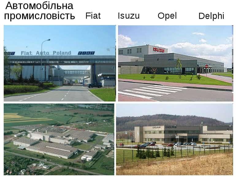 Автомобільна промисловість Fiat Opel Isuzu Delphi